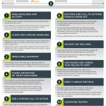 The Anatomy of a Perfect Landing Page – Infograph