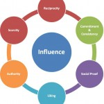 How to become an Influencer through Content and Relationship Marketing