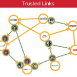 The True Value of Link Building in Post-Penguin Era