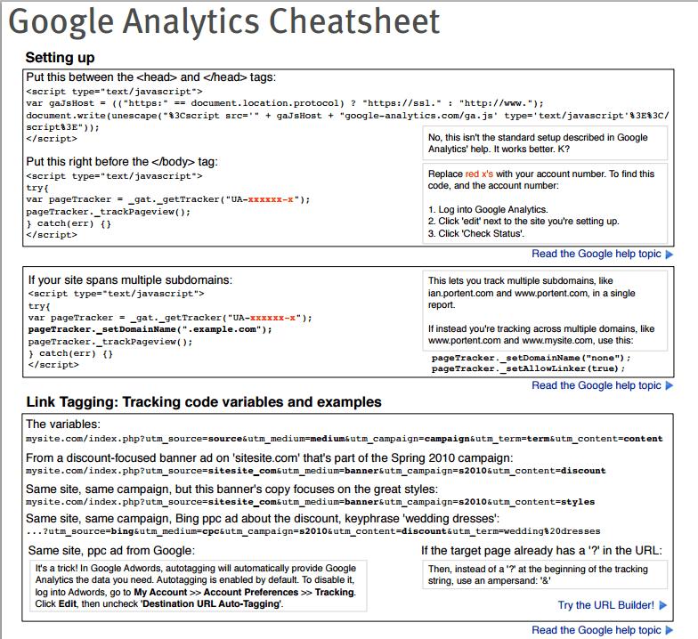 google analytics cheat sheet