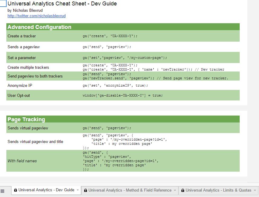 universal analytics cheat sheet